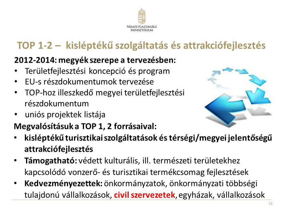 TOP 1-2 – kisléptékű szolgáltatás és attrakciófejlesztés
