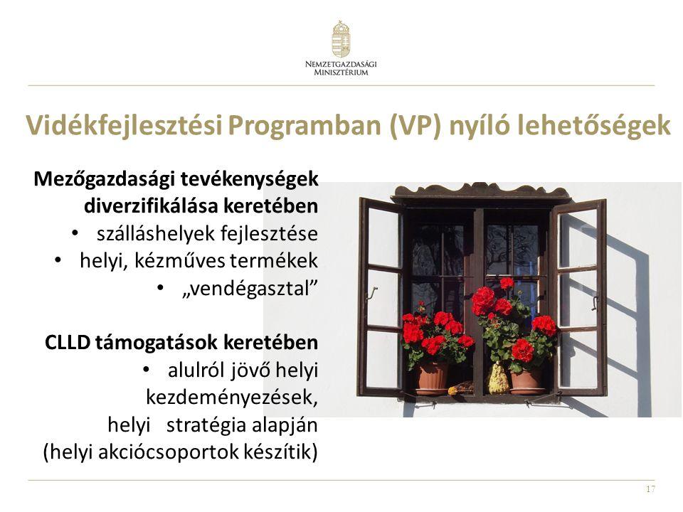 Vidékfejlesztési Programban (VP) nyíló lehetőségek