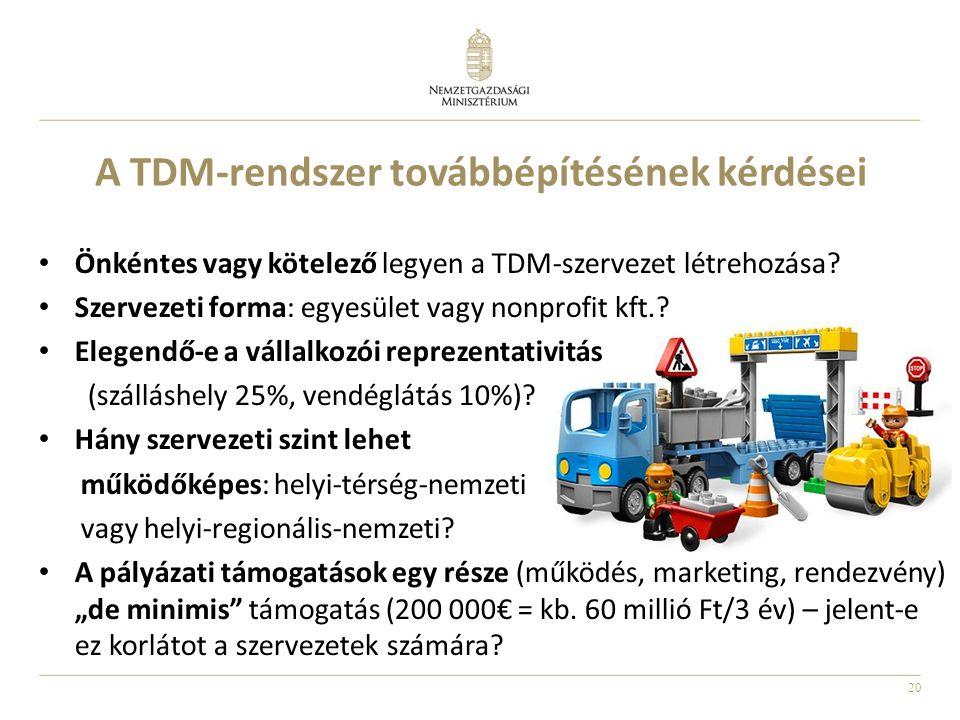 A TDM-rendszer továbbépítésének kérdései