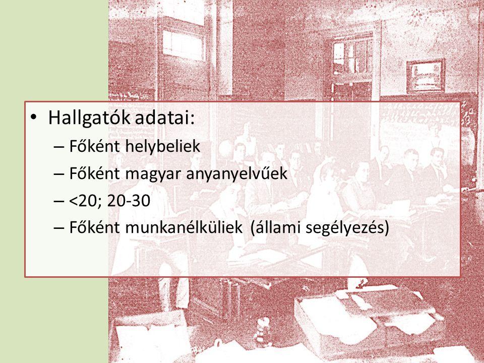 Hallgatók adatai: Főként helybeliek Főként magyar anyanyelvűek