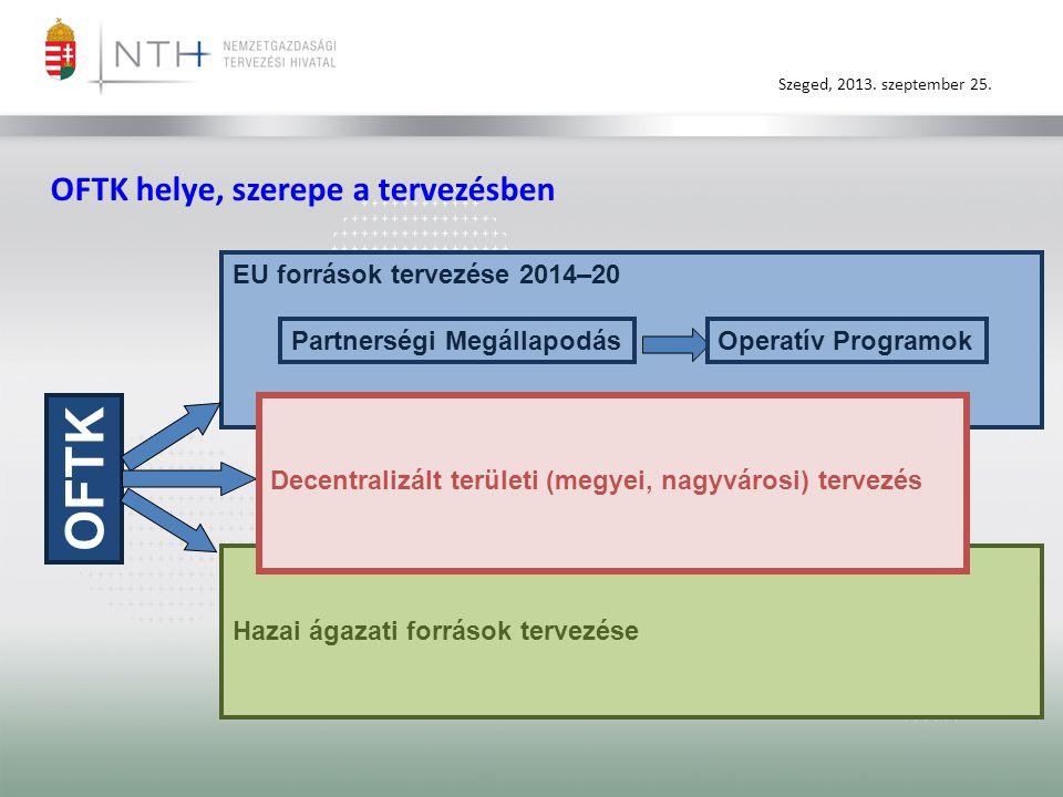 OFTK OFTK helye, szerepe a tervezésben EU források tervezése 2014–20