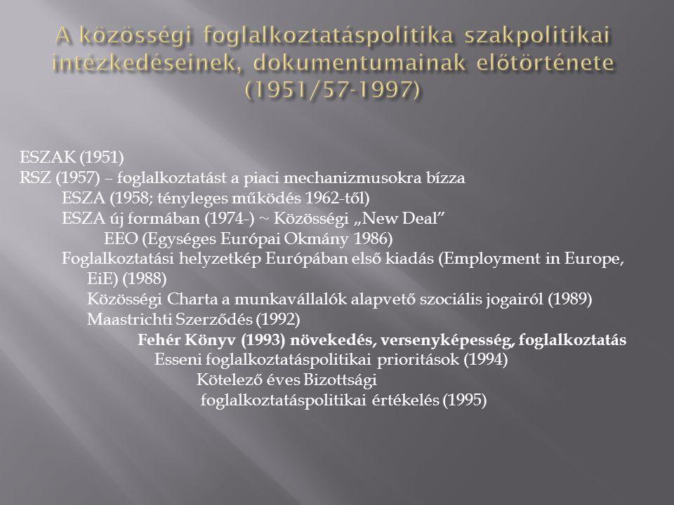 A közösségi foglalkoztatáspolitika szakpolitikai intézkedéseinek, dokumentumainak előtörténete (1951/57-1997)