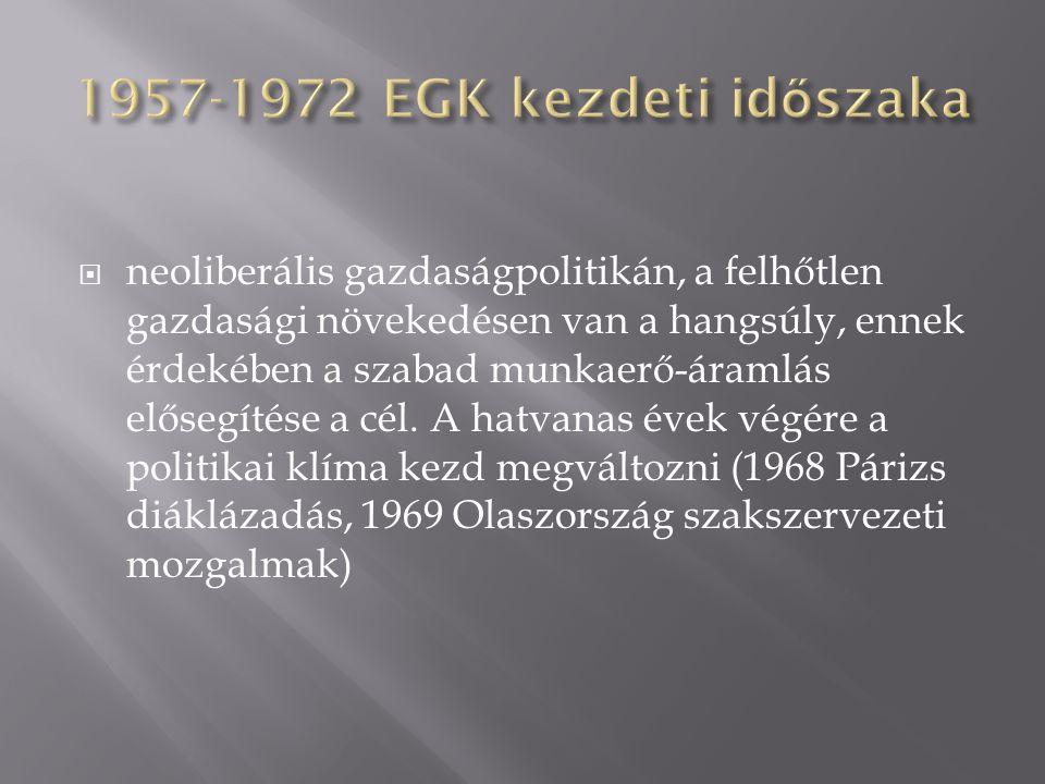 1957-1972 EGK kezdeti időszaka