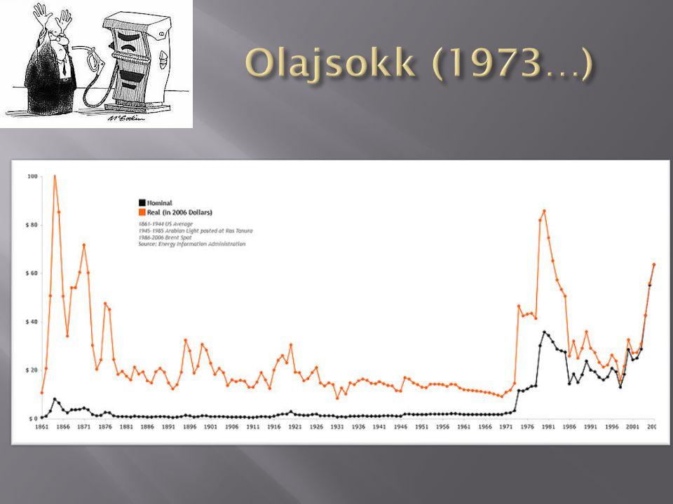 Olajsokk (1973…)