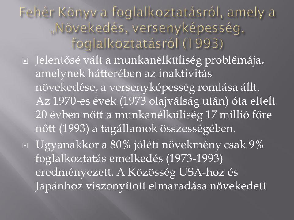 """Fehér Könyv a foglalkoztatásról, amely a """"Növekedés, versenyképesség, foglalkoztatásról (1993)"""