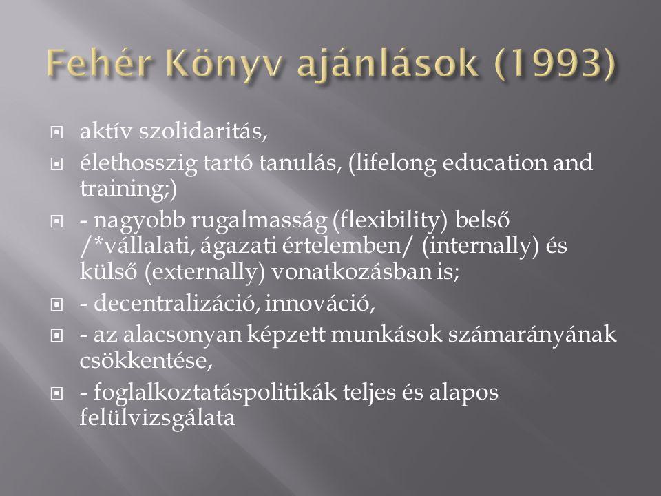 Fehér Könyv ajánlások (1993)