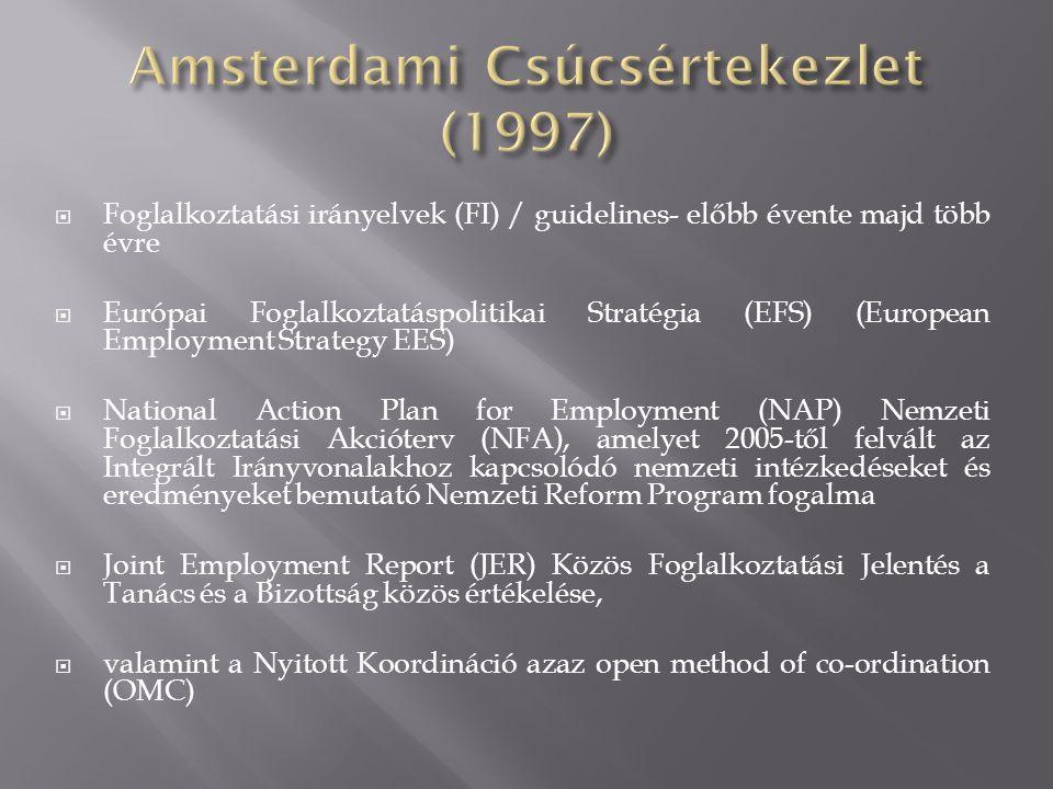 Amsterdami Csúcsértekezlet (1997)