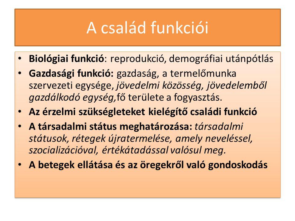 A család funkciói Biológiai funkció: reprodukció, demográfiai utánpótlás.