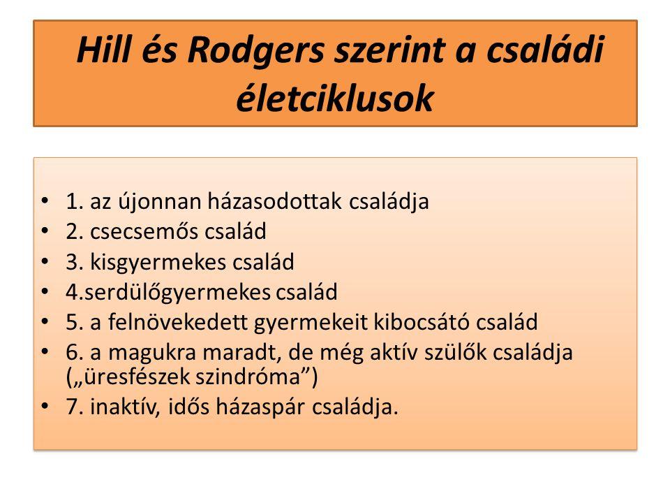 Hill és Rodgers szerint a családi életciklusok