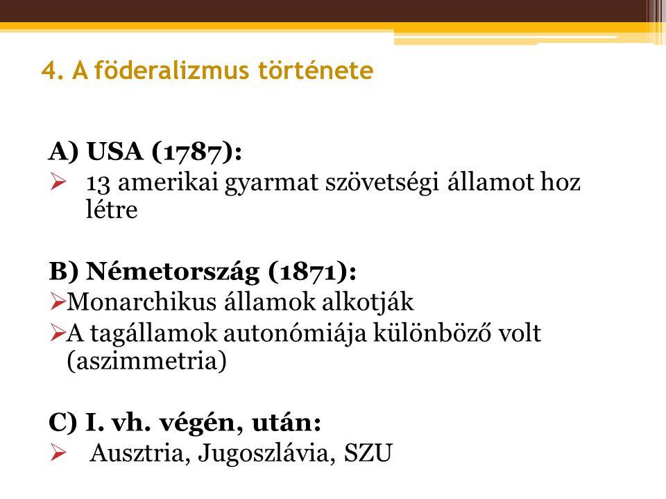 4. A föderalizmus története
