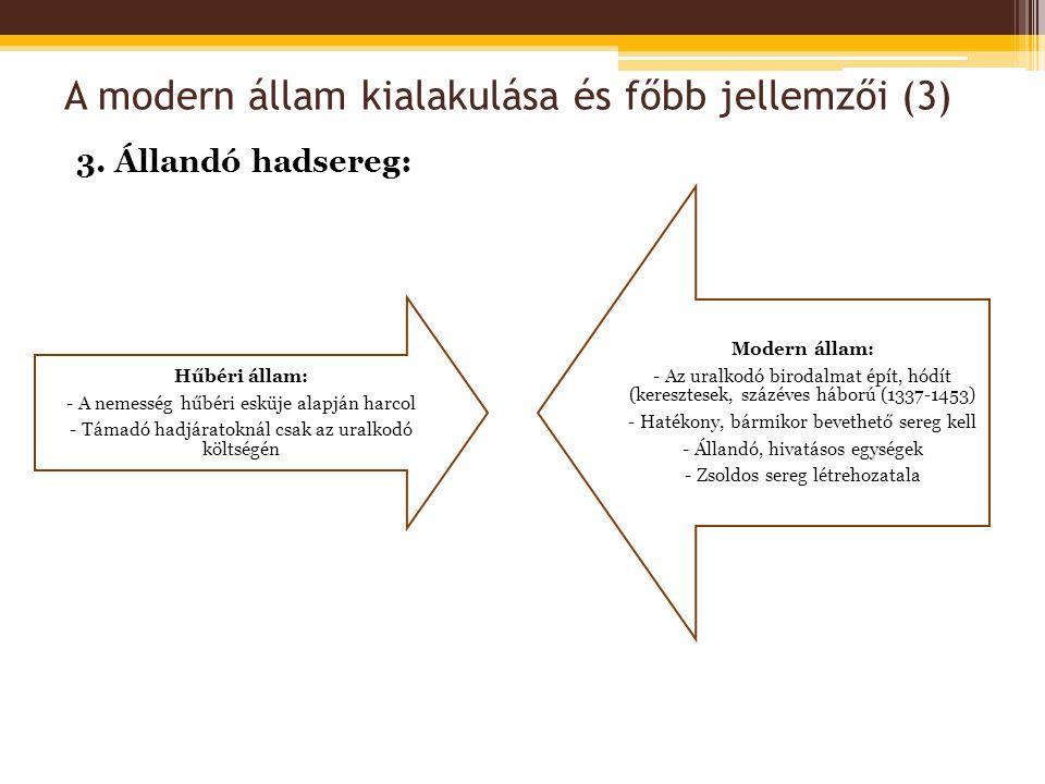 A modern állam kialakulása és főbb jellemzői (3)