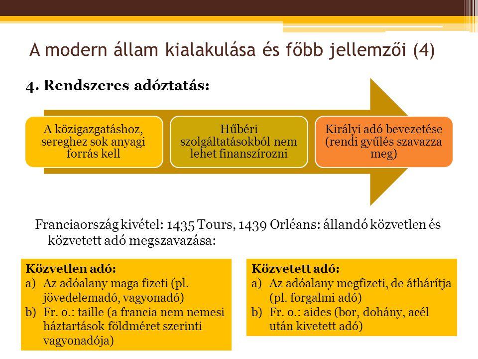 A modern állam kialakulása és főbb jellemzői (4)