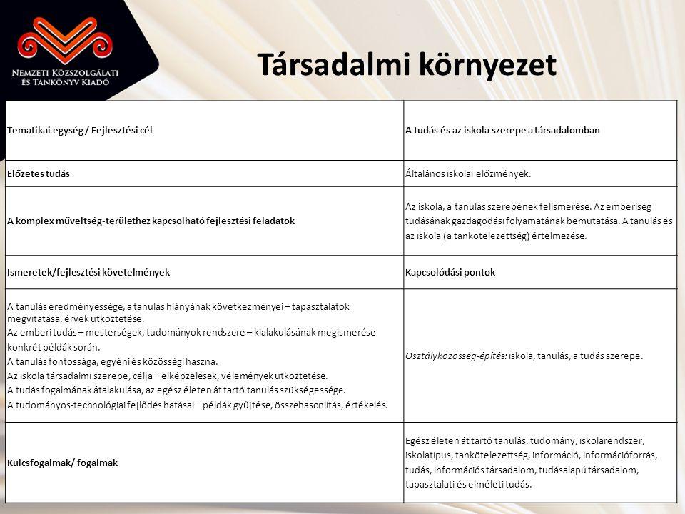 Társadalmi környezet Tematikai egység / Fejlesztési cél