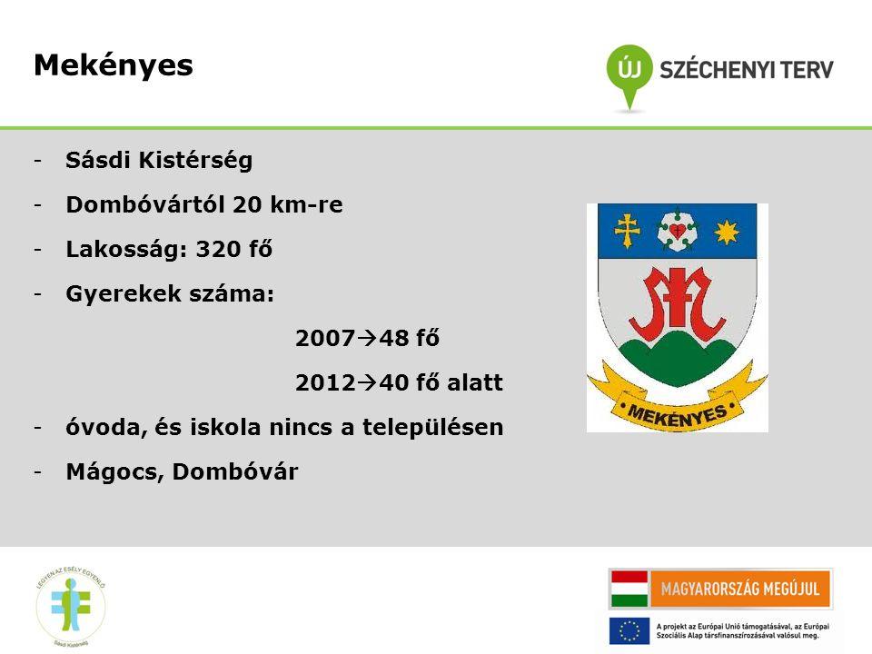 Mekényes Sásdi Kistérség Dombóvártól 20 km-re Lakosság: 320 fő