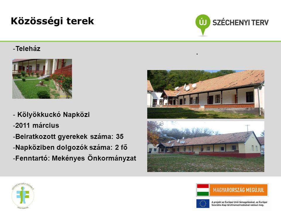 Közösségi terek Teleház Kölyökkuckó Napközi 2011 március