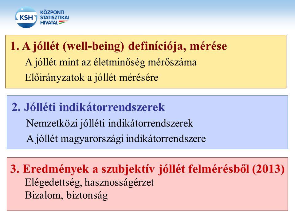 1. A jóllét (well-being) definíciója, mérése