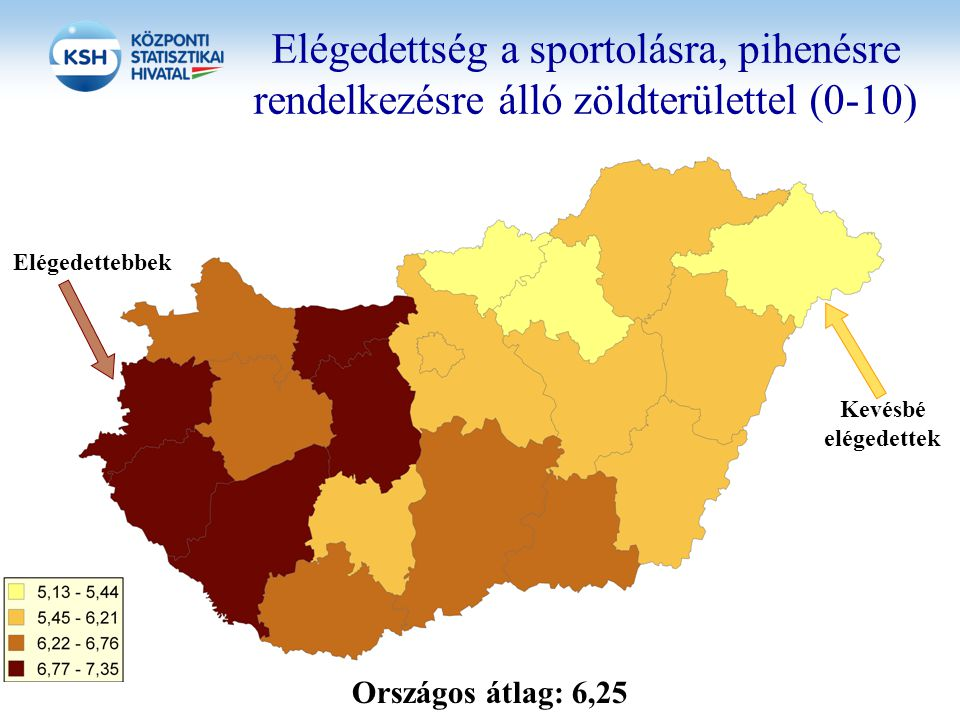 Elégedettség a sportolásra, pihenésre rendelkezésre álló zöldterülettel (0-10)