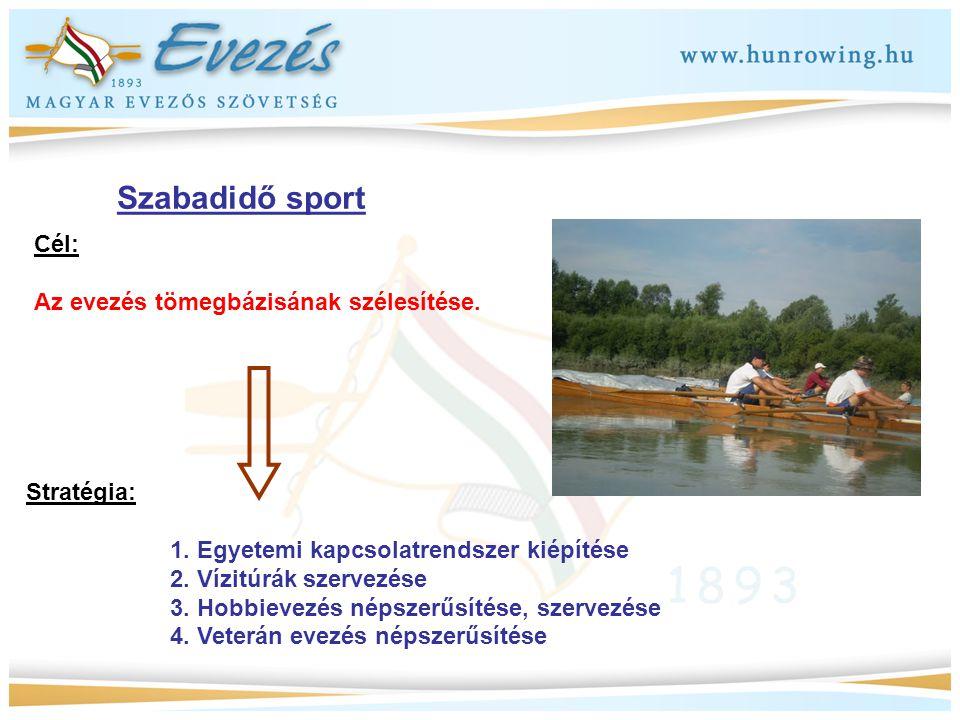 Szabadidő sport Cél: Az evezés tömegbázisának szélesítése. Stratégia: