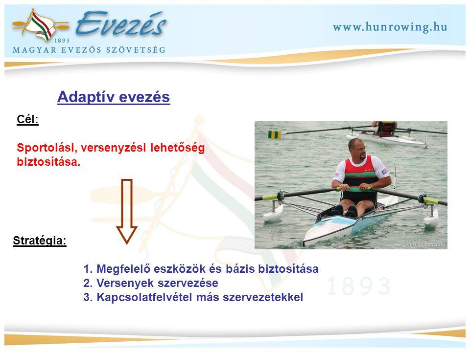 Adaptív evezés Cél: Sportolási, versenyzési lehetőség biztosítása.