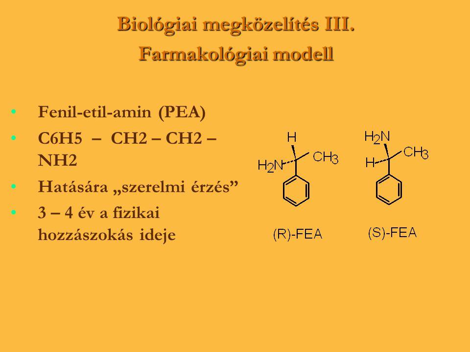 Biológiai megközelítés III. Farmakológiai modell
