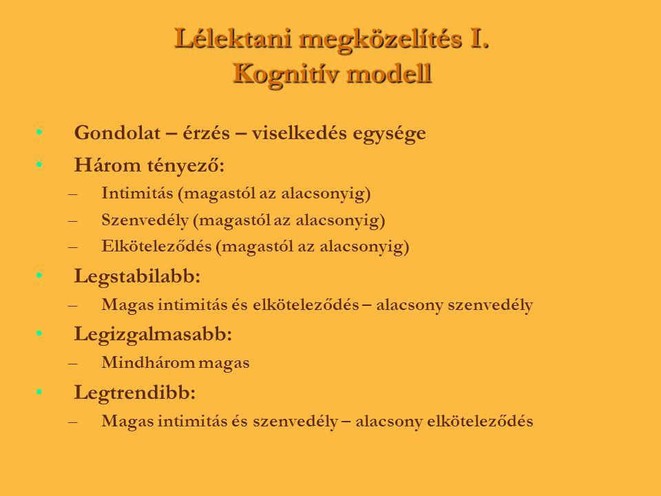 Lélektani megközelítés I. Kognitív modell