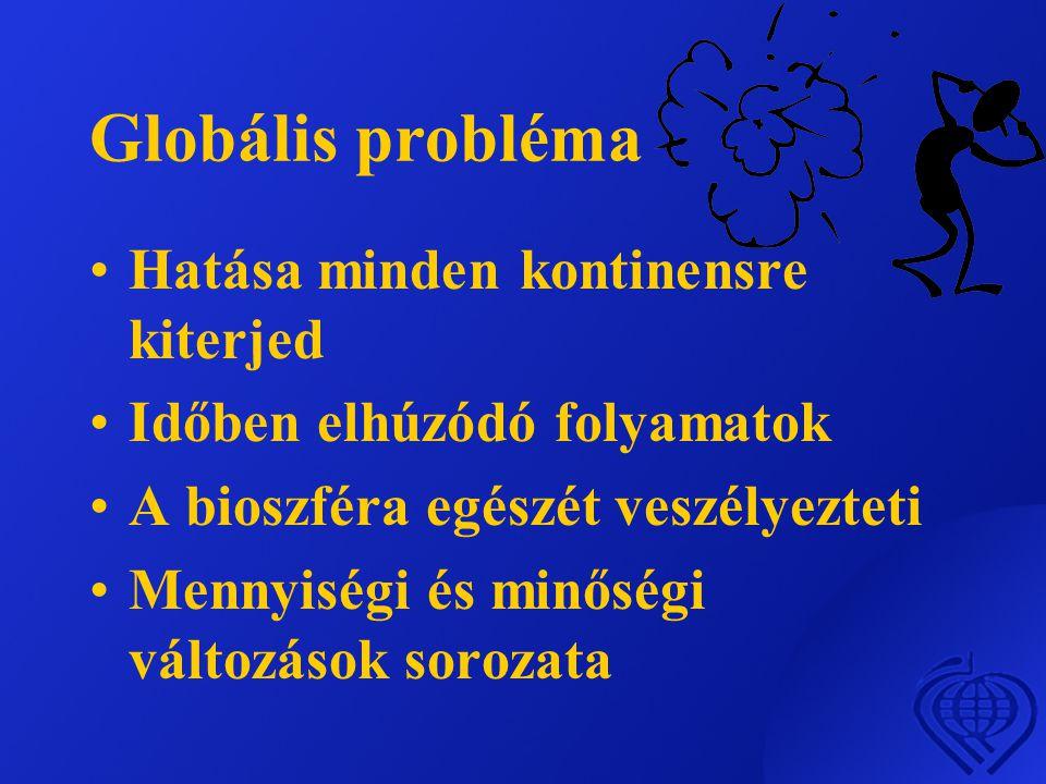 Globális probléma Hatása minden kontinensre kiterjed