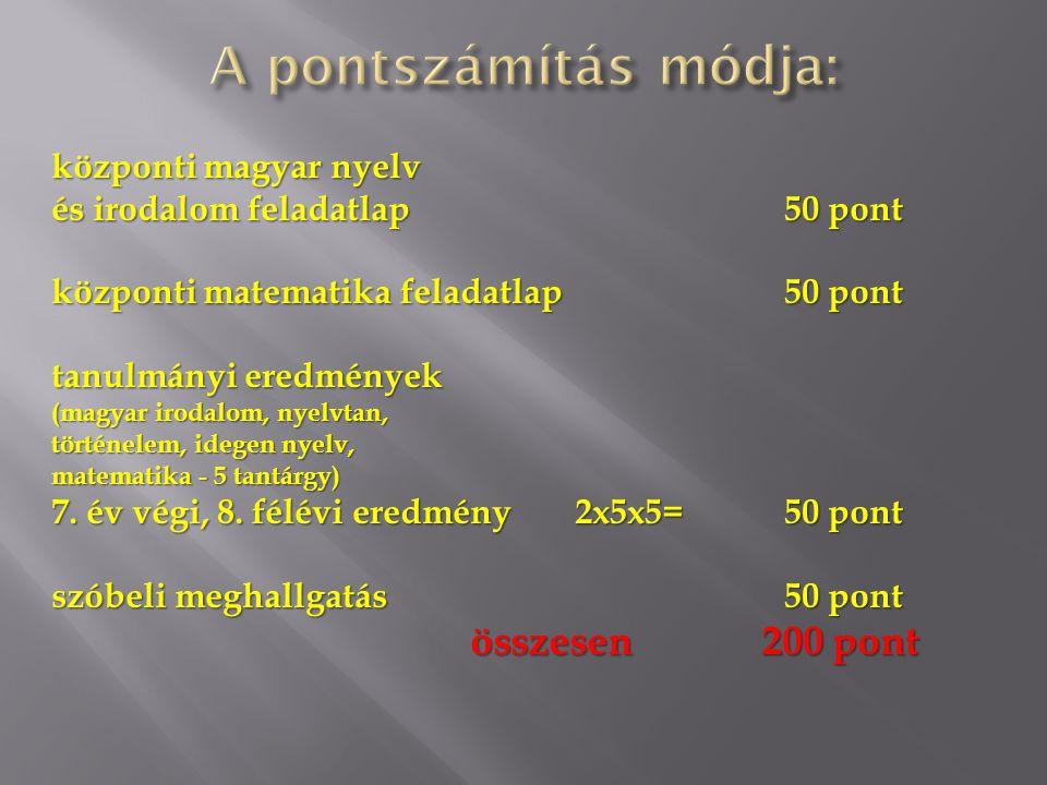 A pontszámítás módja: összesen 200 pont