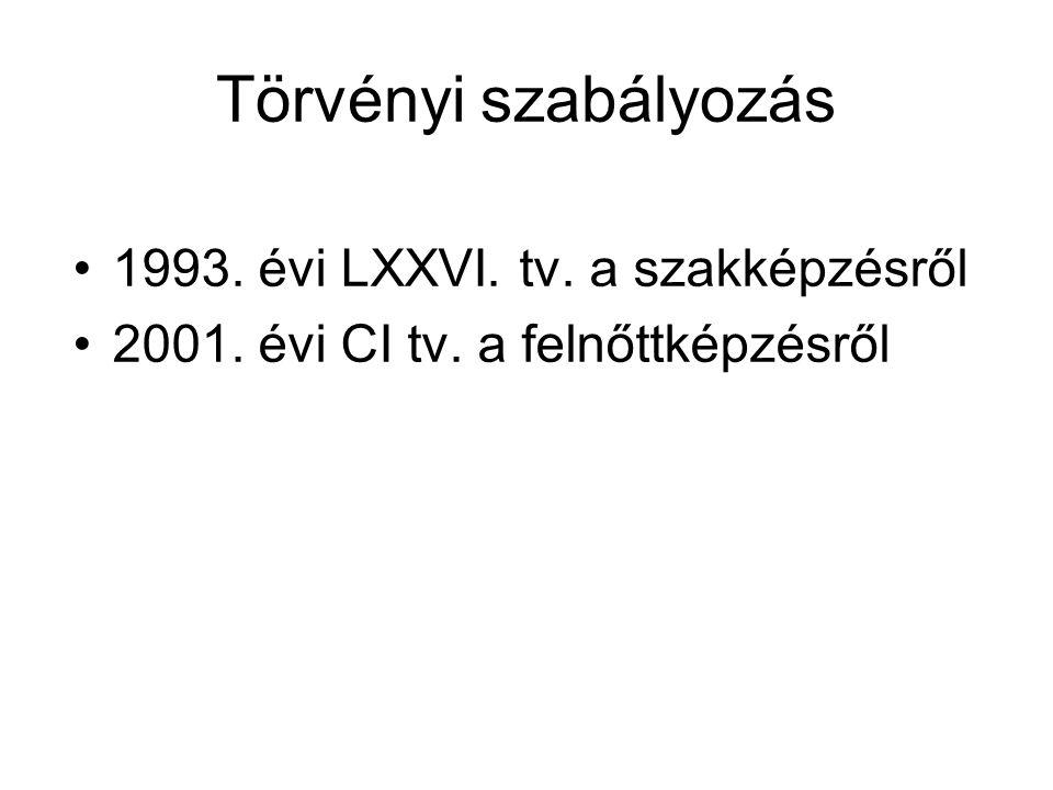 Törvényi szabályozás 1993. évi LXXVI. tv. a szakképzésről