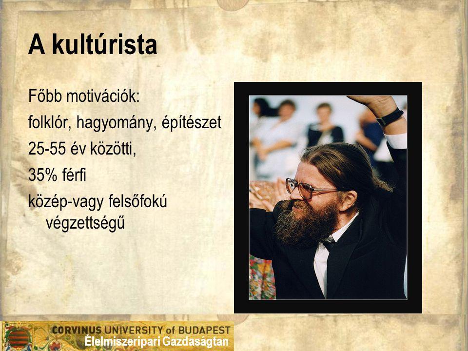 A kultúrista Főbb motivációk: folklór, hagyomány, építészet