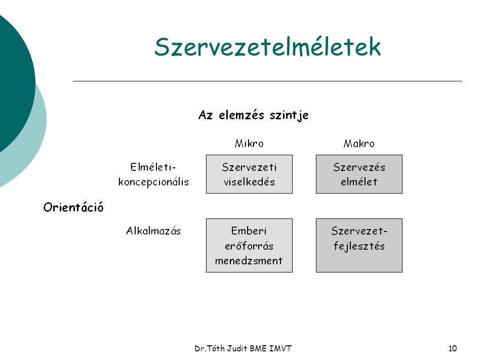 Szervezetelméletek Dr.Tóth Judit BME IMVT