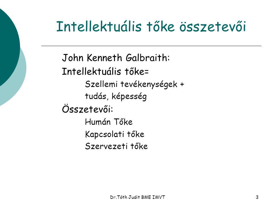 Intellektuális tőke összetevői