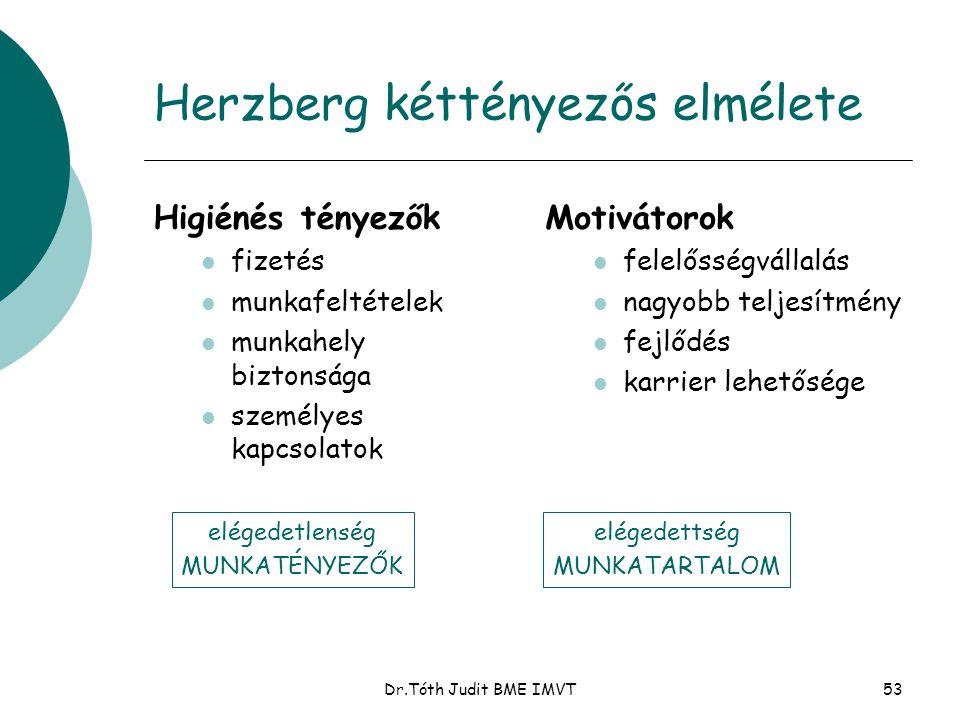 Herzberg kéttényezős elmélete