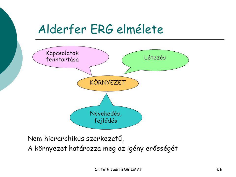 Alderfer ERG elmélete Nem hierarchikus szerkezetű,