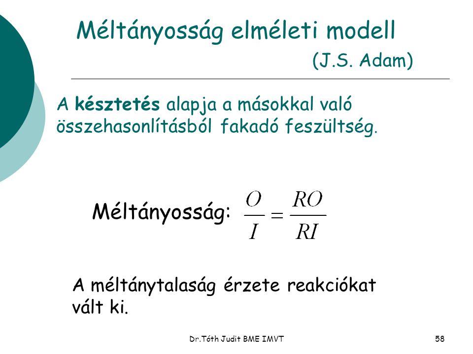Méltányosság elméleti modell (J.S. Adam)