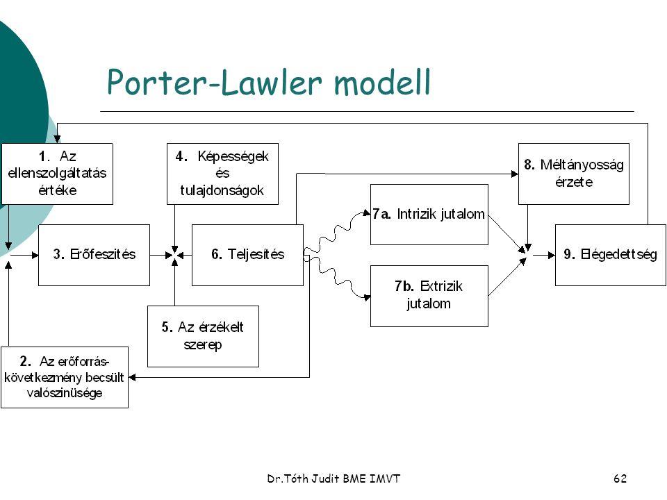 Porter-Lawler modell Dr.Tóth Judit BME IMVT