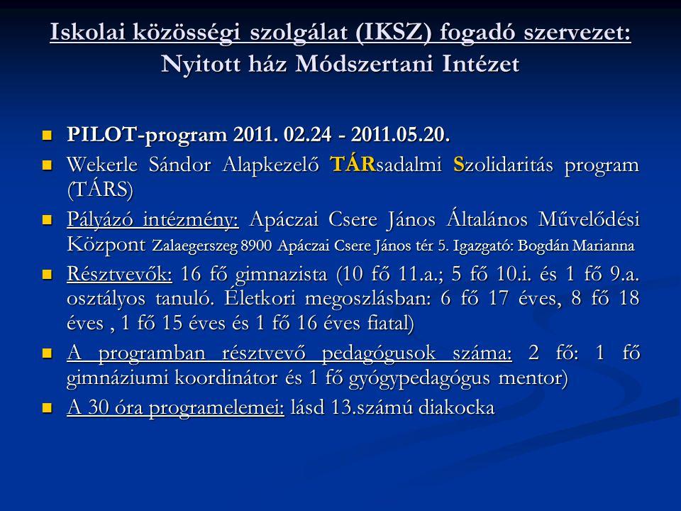Iskolai közösségi szolgálat (IKSZ) fogadó szervezet: Nyitott ház Módszertani Intézet