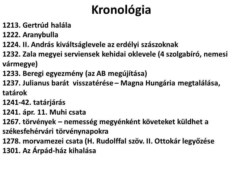 Kronológia 1213. Gertrúd halála 1222. Aranybulla