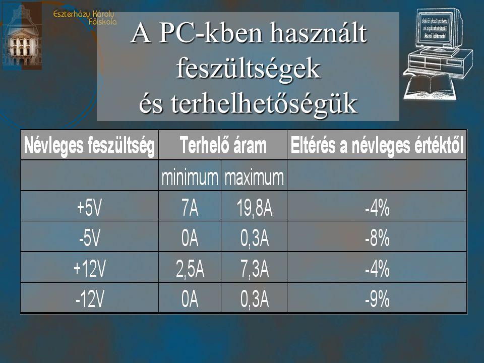 A PC-kben használt feszültségek és terhelhetőségük