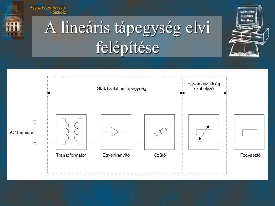 A lineáris tápegység elvi felépítése