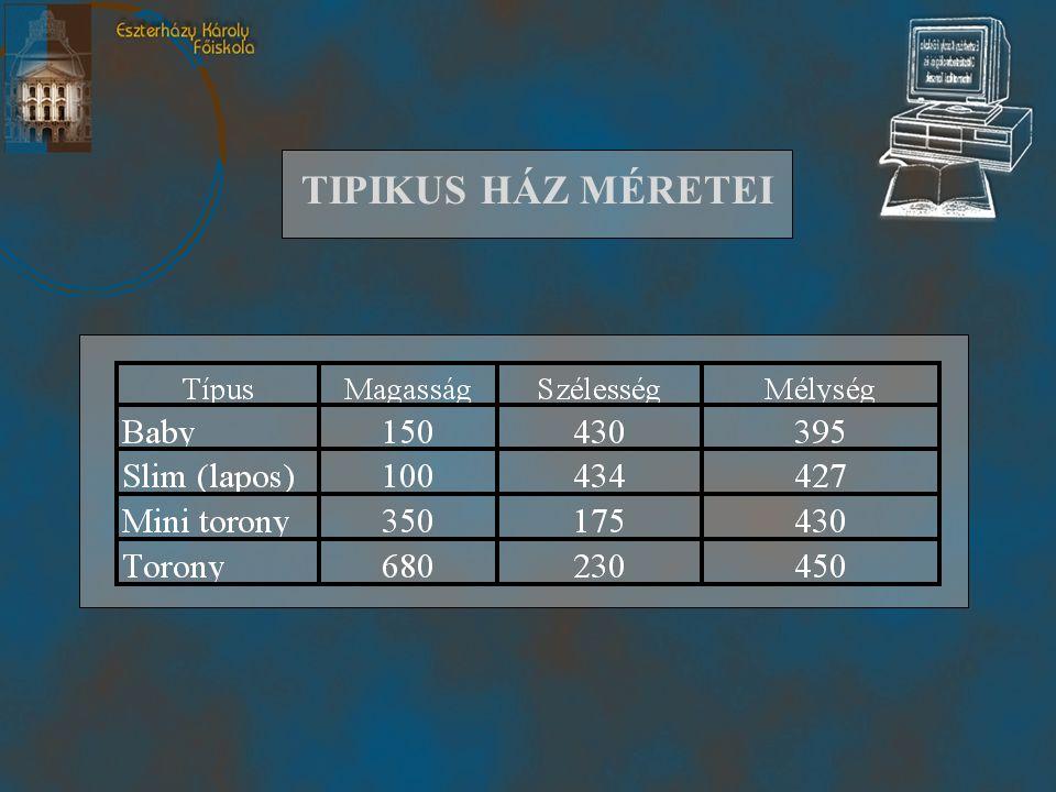 TIPIKUS HÁZ MÉRETEI