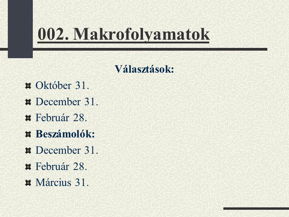 002. Makrofolyamatok Választások: Október 31. December 31. Február 28.