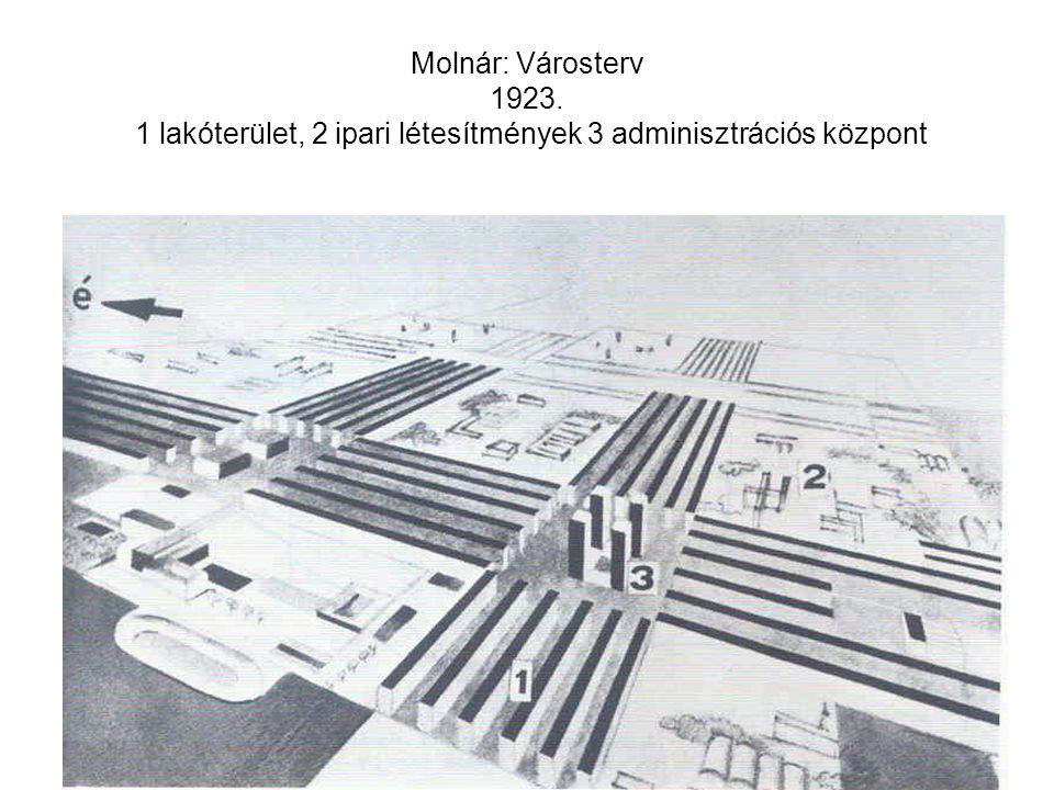 Molnár: Városterv 1923. 1 lakóterület, 2 ipari létesítmények 3 adminisztrációs központ