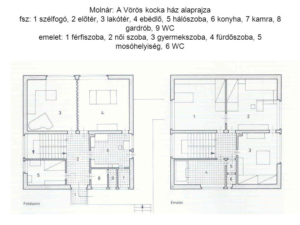 Molnár: A Vörös kocka ház alaprajza fsz: 1 szélfogó, 2 előtér, 3 lakótér, 4 ebédlő, 5 hálószoba, 6 konyha, 7 kamra, 8 gardrób, 9 WC emelet: 1 férfiszoba, 2 női szoba, 3 gyermekszoba, 4 fürdőszoba, 5 mosóhelyiség, 6 WC