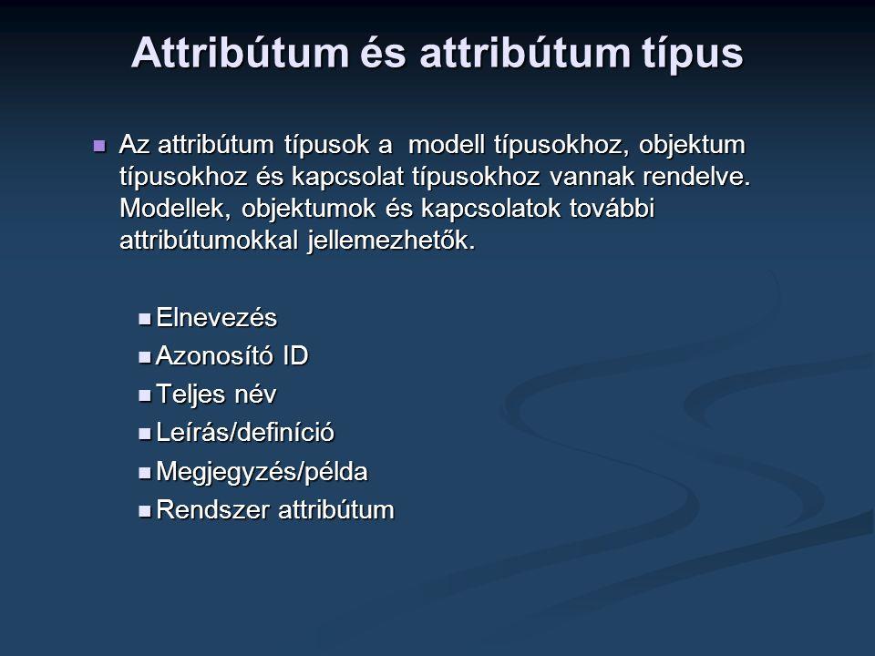 Attribútum és attribútum típus