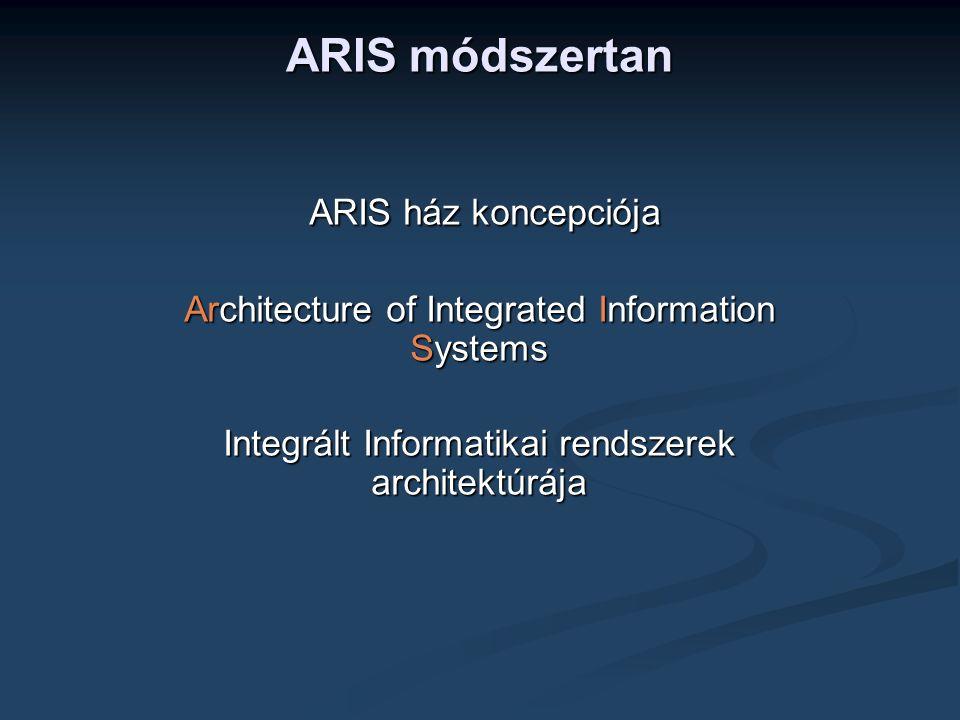 ARIS módszertan ARIS ház koncepciója