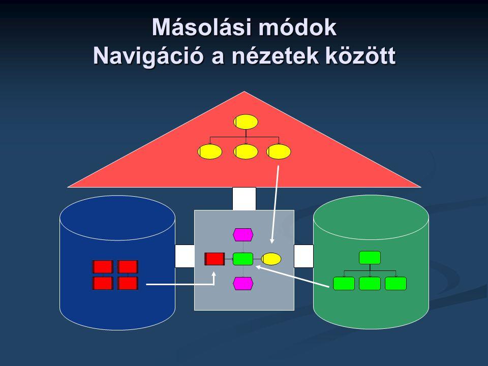 Másolási módok Navigáció a nézetek között