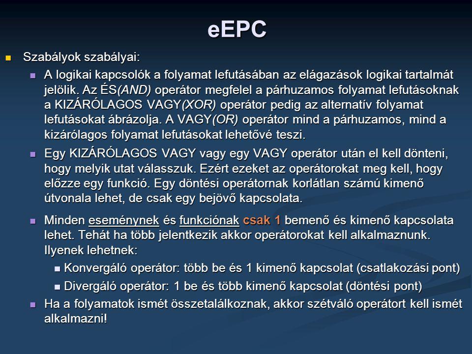 eEPC Szabályok szabályai: