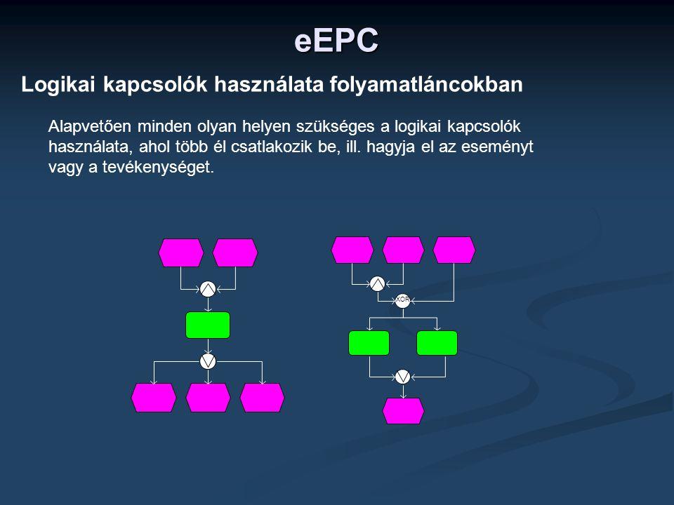 eEPC Logikai kapcsolók használata folyamatláncokban