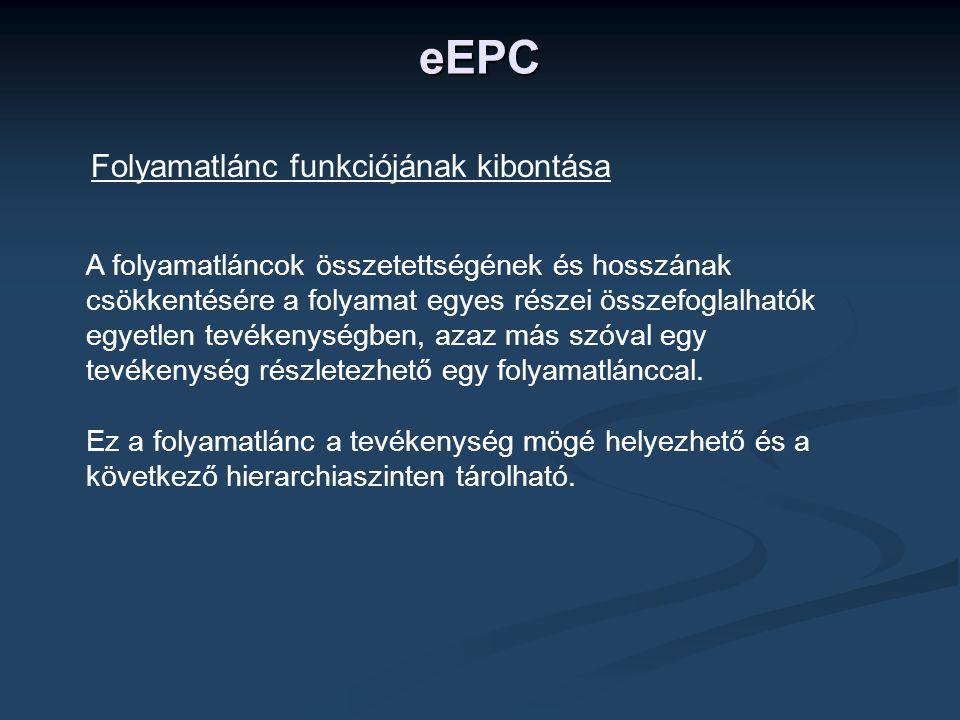 eEPC Folyamatlánc funkciójának kibontása