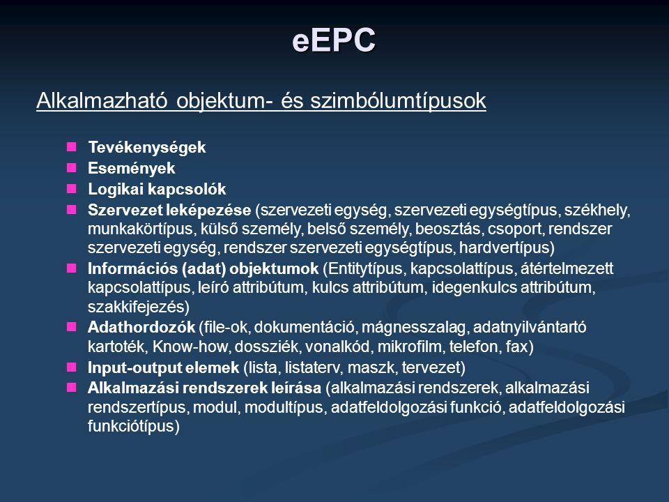 eEPC Alkalmazható objektum- és szimbólumtípusok Tevékenységek